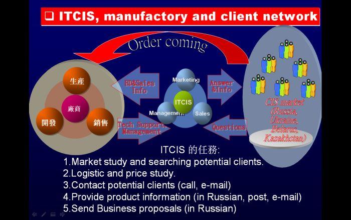 ITCIS Sales Team